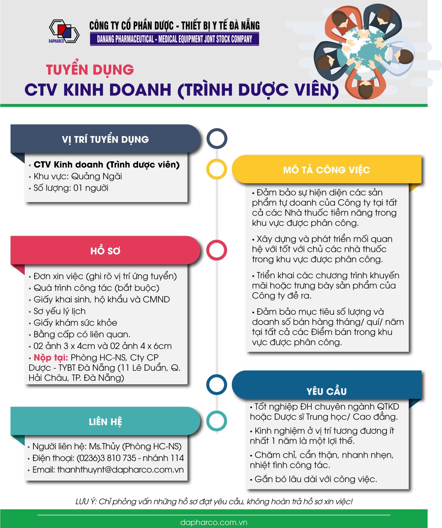 DAPHARCO Tuyển dụng 01 CTV Kinh doanh (Trình Dược Viên) tại Quảng Ngãi